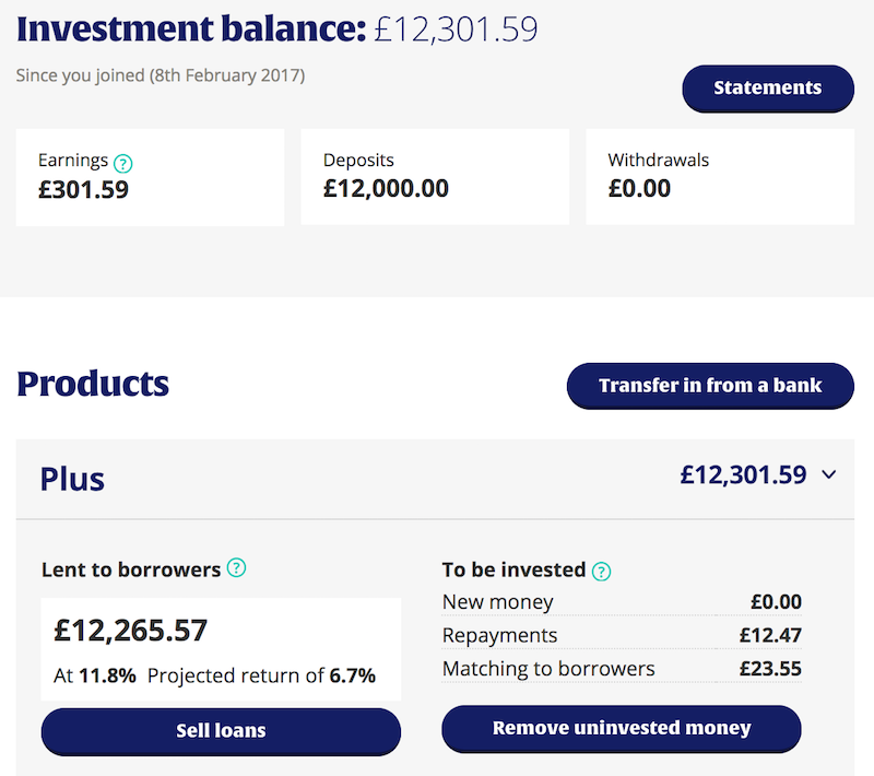 Zopa My Investment Summary
