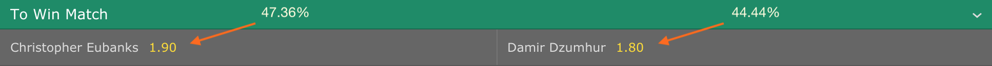 value betting bet365