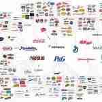 Consumer discretionary