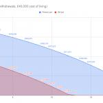 Pension-vs-isa-higher-rate-40k